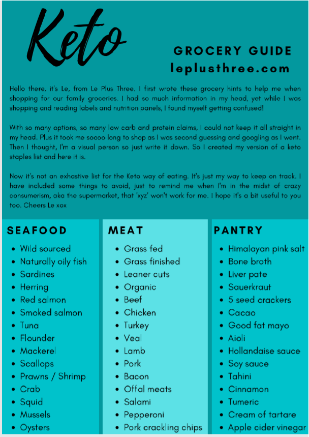 keto grocery guide page one